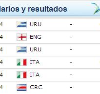 Mundial Brasil 2014 - Grupo D